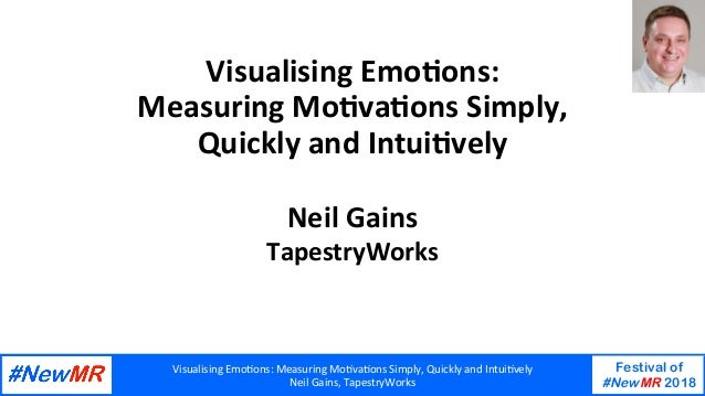 VisualisingEmo-ons:MeasuringMo-va-onsSimply,QuicklyandIntui-vely NeilGains,TapestryWorks Festival of #NewMR 201...