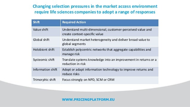 WWW.PRICINGPLATFORM.EU Changing selection pressures in the market access environment require life sciences companies to ad...