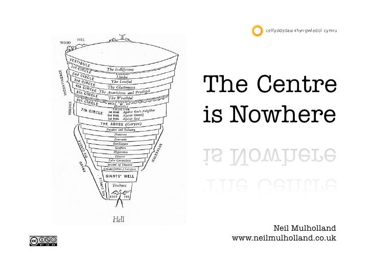 The Centre is Nowhere               Neil Mulholland    www.neilmulholland.co.uk