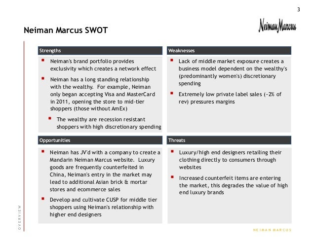 Swot ipo in china