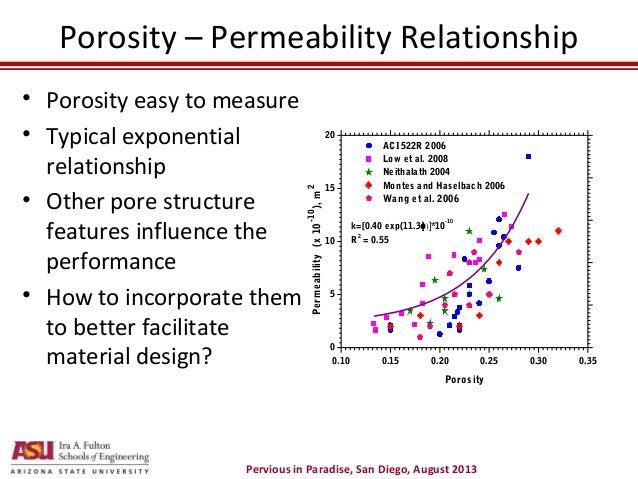 porosity permeability relationship of shale