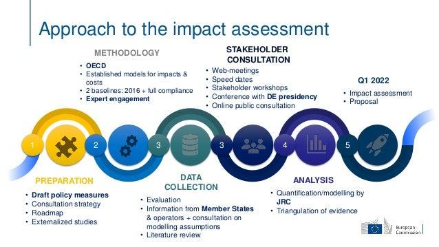 Joint workshop on Enhancing efficiency and sustainability of Water Supply and Sanitation presentation - Nele Frederike Rosenstock Slide 2