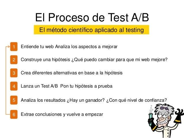 El Proceso de Test A/B El método científico aplicado al testing 1  Entiende tu web Analiza los aspectos a mejorar  2  Cons...