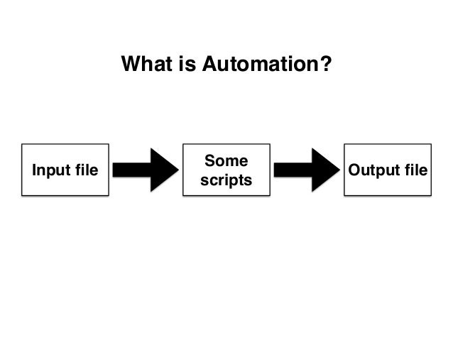 How I Built an Automated Ebook Production Platform—And You Can, Too! …