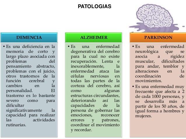 PATOLOGIAS  DEMENCIA  •Es una deficiencia en la memoria de corto y largo plazo asociada con problemas del pensamiento abst...