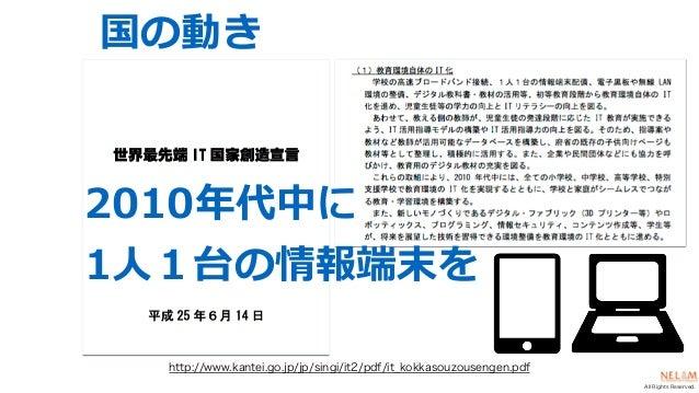 All Rights Reserved. 国の動き http://www.kantei.go.jp/jp/singi/it2/pdf/it_kokkasouzousengen.pdf 2010年代中に 1⼈1台の情報端末を