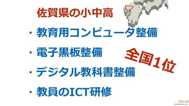 All Rights Reserved. 佐賀県の⼩中⾼ ・教育⽤コンピュータ整備 ・電⼦⿊板整備 ・デジタル教科書整備 ・教員のICT研修 全国1位