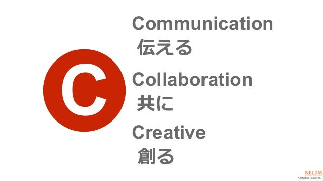 All Rights Reserved. C Communication 伝える Creative 創る Collaboration 共に