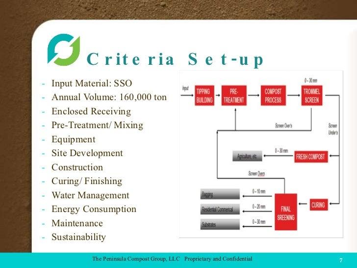 Criteria Set-up <ul><li>Input Material: SSO </li></ul><ul><li>Annual Volume: 160,000 ton </li></ul><ul><li>Enclosed Receiv...