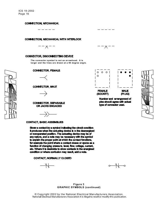 Ziemlich Nema Elektrische Symbole Galerie - Der Schaltplan ...