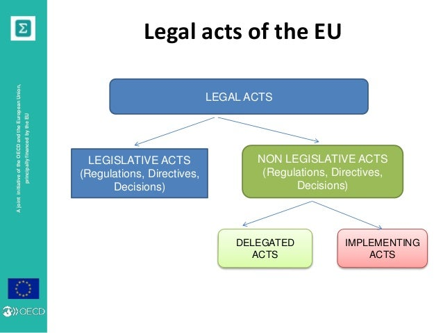 european law making system The eu court in luxembourg interprets eu law to make sure it is  and  chancellors who lead countries with very different legal systems.