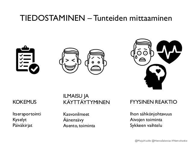 TIEDOSTAMINEN – Tunteiden mittaaminen KOKEMUS Itseraportointi Kyselyt Päiväkirjat FYYSINEN REAKTIO Ihon sähkönjohtavuus Ai...