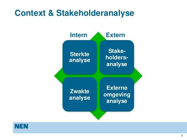 opdracht 2 2 1 stakeholdersanalyse krachtenveld Groep 1 krijgt de opdracht om naar dit thema te kijken vanuit het eigen perspectief alle associaties schrijven ze in steekwoorden op groep 2 krijgt de opdracht om naar dit thema te kijken vanuit een ander perspectief.