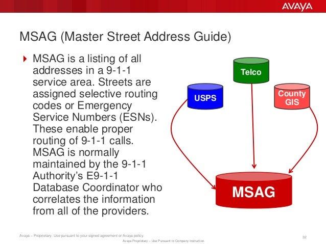 master street address guide database