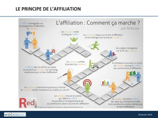 LE  PRINCIPE  DE  L'AFFILIATION    30  janvier  2014