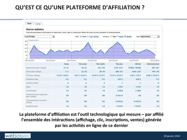 QU'EST  CE  QU'UNE  PLATEFORME  D'AFFILIATION  ?    La  plateforme  d'affilia4on  est  l'ou4l  technol...