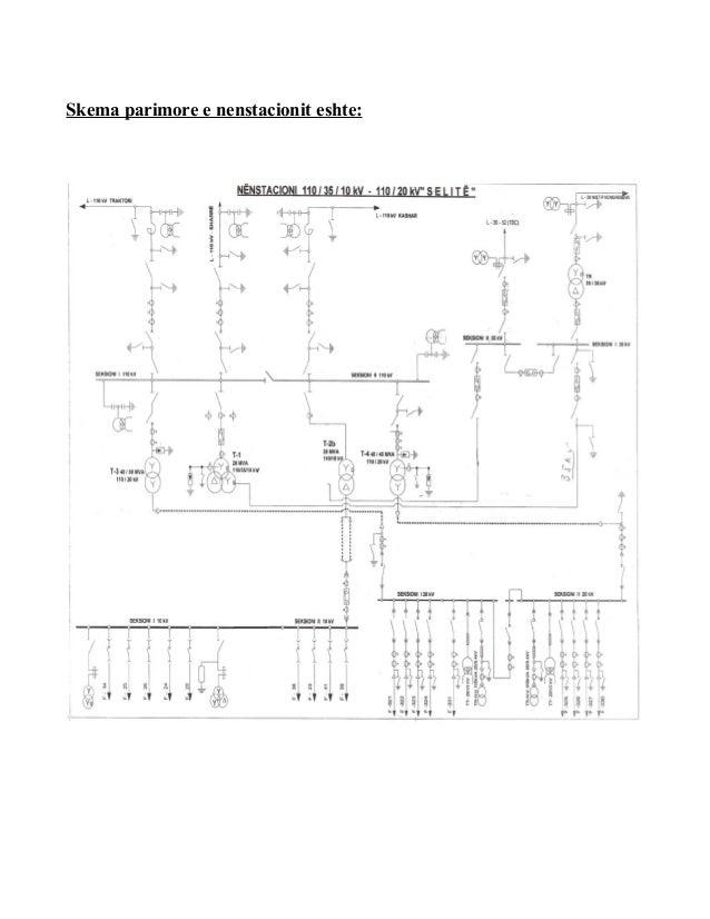 Nenstacioni i Selites 110/35/10 KV Slide 2