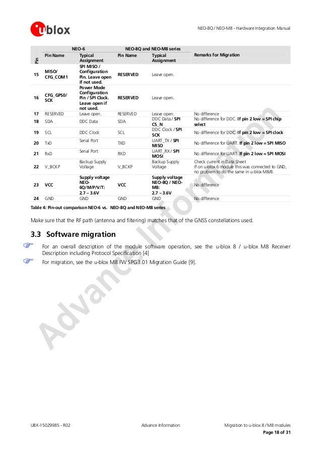 Neo 8 q - neo-m8 fw3 hardware integration manual-