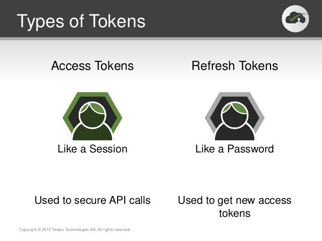 Access Tokens Refresh TokensTypes of TokensCopyright © 2013 Twobo Technologies AB. All rights reservedLike a SessionUsed t...