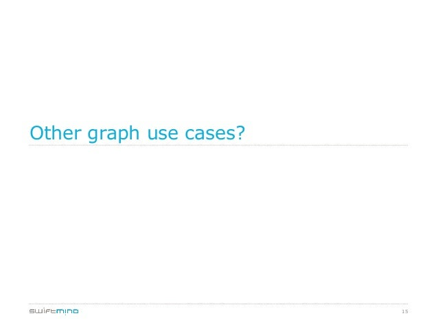 15 Other graph use cases?
