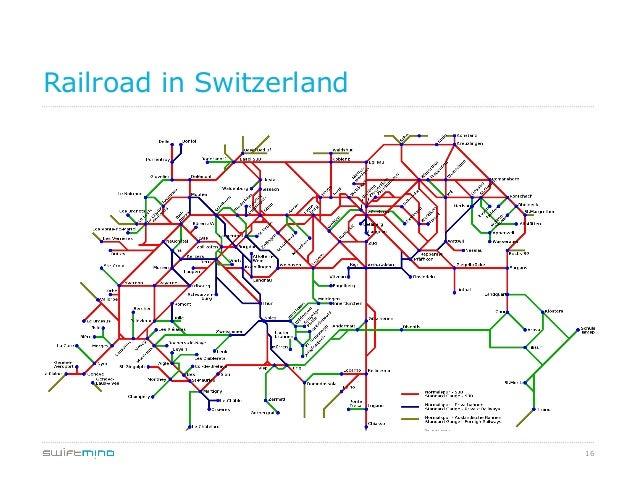 16 Railroad in Switzerland