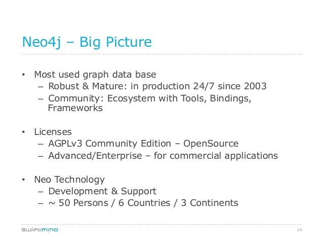 19 Neo4j – Big Picture • Most used graph data base – Robust & Mature: in production 24/7 since 2003 – Community: Ecosys...