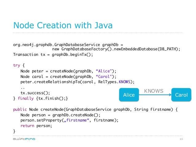 33 Node Creation with Java org.neo4j.graphdb.GraphDatabaseService graphDb =     new GraphDatabaseFactory().newEmbedde...