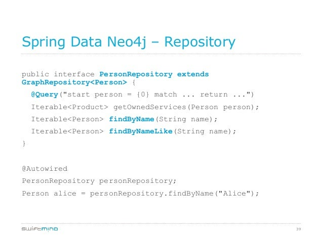 """39 Spring Data Neo4j – Repository public interface PersonRepository extends GraphRepository<Person> { @Query(""""start person..."""