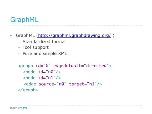 41 GraphML • GraphML (http://graphml.graphdrawing.org/ ) – Standardized format – Tool support – Pure and simple XML <g...