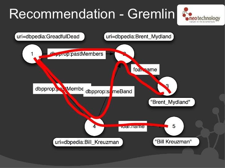 Recommendation - Gremlin