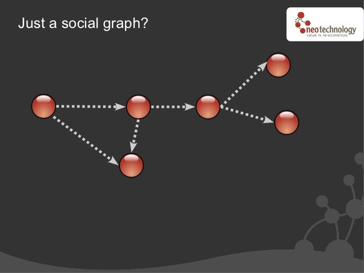 Just a social graph?