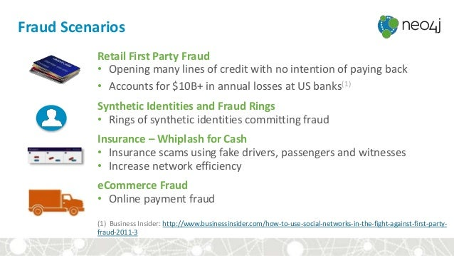Fraud Scenarios Retail First Party Fraud • Opening many lines of credit with no intention of paying back • Accounts for $1...