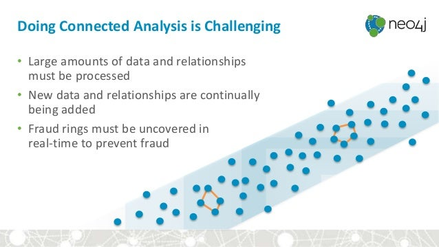 Doing Connected Analysis is Challenging • Large amounts of data and relationships must be processed • New data and relatio...