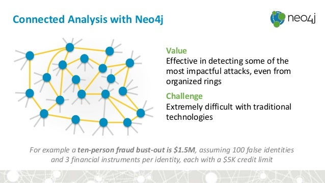Value Effective in detecting some of the most impactful attacks, even from organized rings Challenge Extremely difficult w...