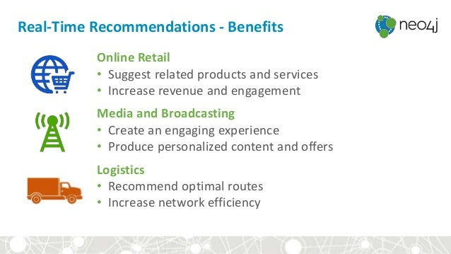 Real-Time Recommendations - Benefits Online Retail • Suggest related products and services • Increase revenue and engageme...