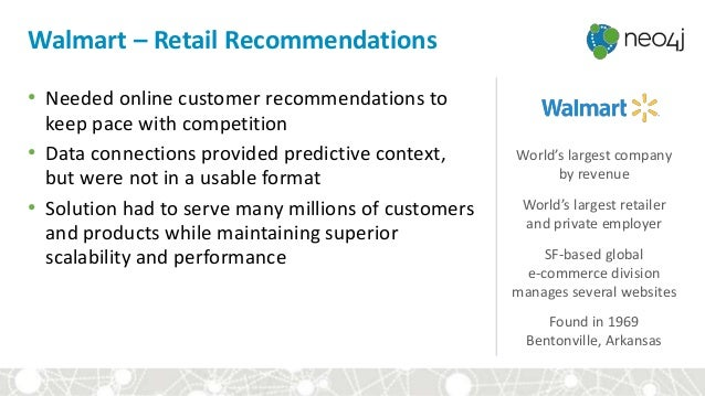 Walmart – Retail Recommendations World's largest company by revenue World's largest retailer and private employer SF-based...