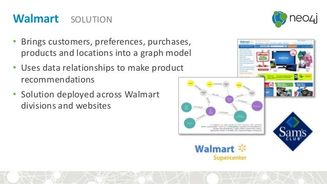 Walmart SOLUTION • Brings customers, preferences, purchases, products and locations into a graph model • Uses data relatio...