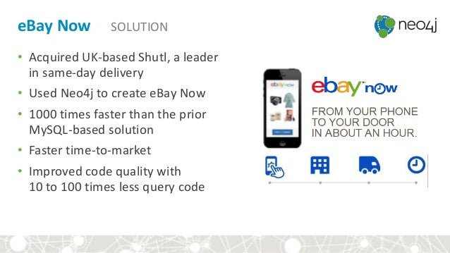 eBay Now SOLUTION • Acquired UK-based Shutl, a leader in same-day delivery • Used Neo4j to create eBay Now • 1000 times fa...