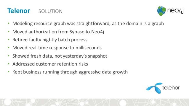 Telenor SOLUTION • Modeling resource graph was straightforward, as the domain is a graph • Moved authorization from Sybase...