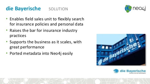 die Bayerische SOLUTION • Enables field sales unit to flexibly search for insurance policies and personal data • Raises th...