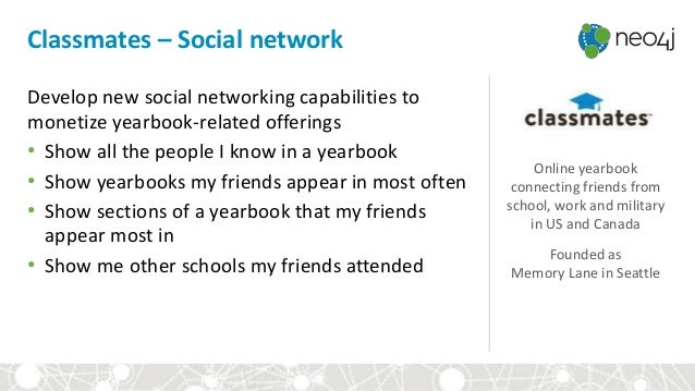 Classmates – Social network Online yearbook connecting friends from school, work and military in US and Canada Founded as ...