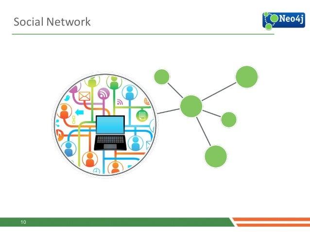 Social  Network 10