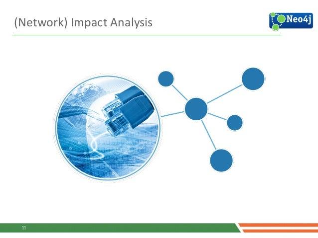 (Network)  Impact  Analysis 11