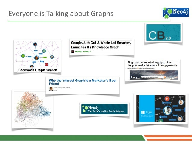 4 Facebook Graph Search Everyone  is  Talking  about  Graphs
