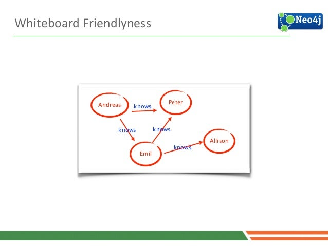 4 Andreas Peter Emil Allison knows knows knows knows Whiteboard  Friendlyness