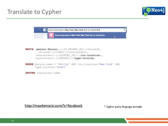Translate  to  Cypher 27 MATCH (person:Person)-[:IS_FRIEND_OF]->(friend), (friend)-[:LIKES]->(restaurant), (restaurant...