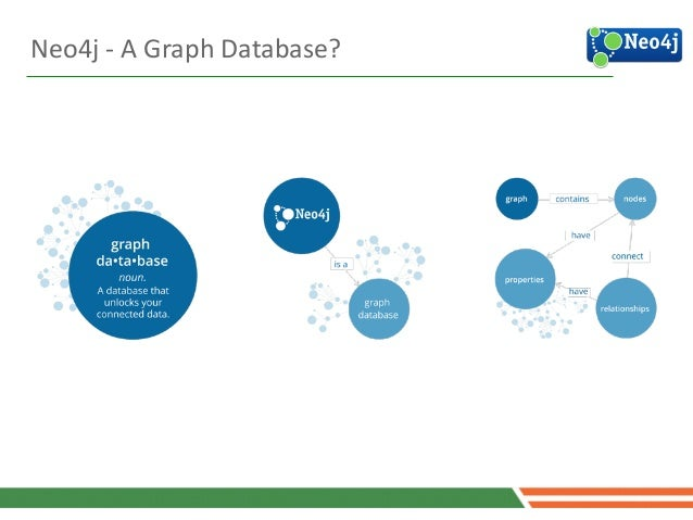 4 Neo4j  -‐  A  Graph  Database?