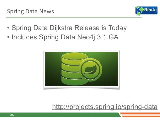 Sample  Spring  Data  Neo4j  +  Boot  ApplicaJon 36 github.com/jexp/sdn-twitter-boot • uses Spring Social (min...