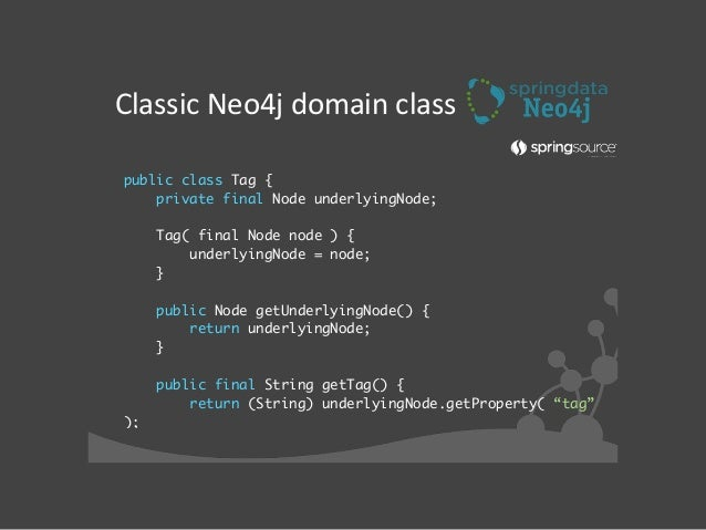 ! ! ! !   ! @Indexed(unique = true)  ! ! ! ! @NodeEntity public class Tag { @GraphId private Long id;  private Str...