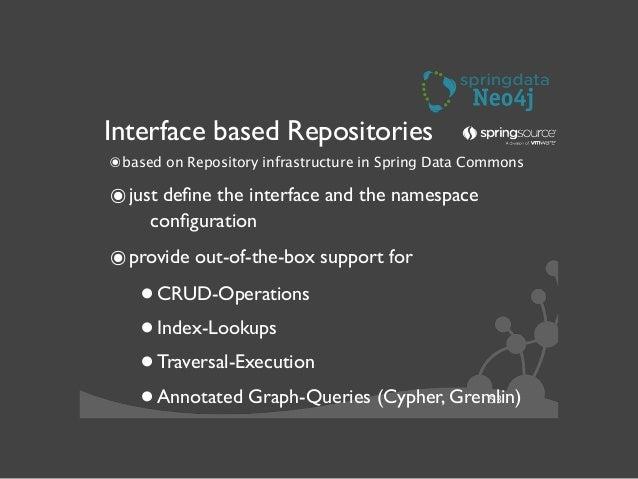 Repositories interface TweetRepository extends GraphRepository<Tweet> { Tweet findByTweetId(String id); Collection<Tweet...
